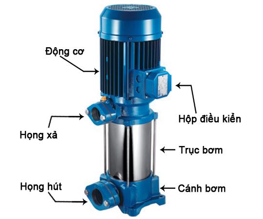 Cấu tạo máy bơm ly tâm trục đứng Sempa SPL-C 50 - 05 x 1