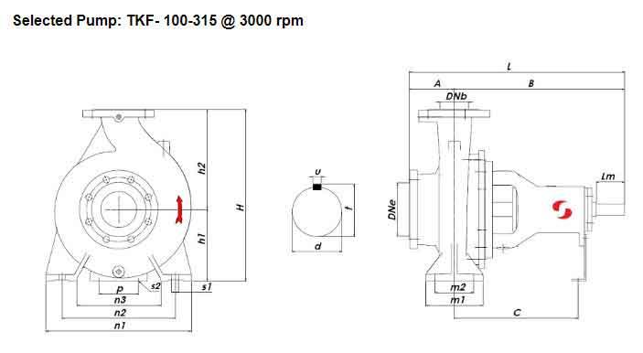 Kích thước máy bơm chữa cháy Sempa TKF-100-315