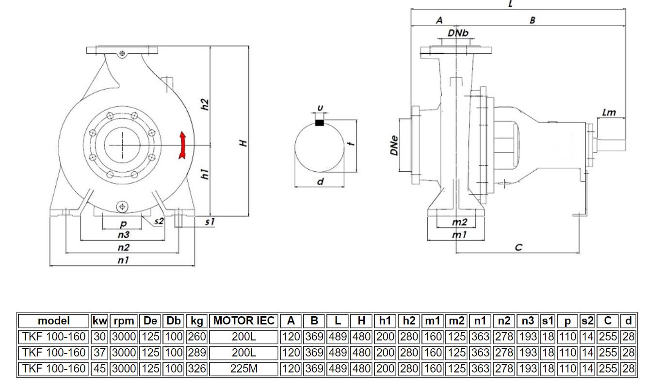 Kích thước máy bơm đa tầng Sempa TKF 100-160