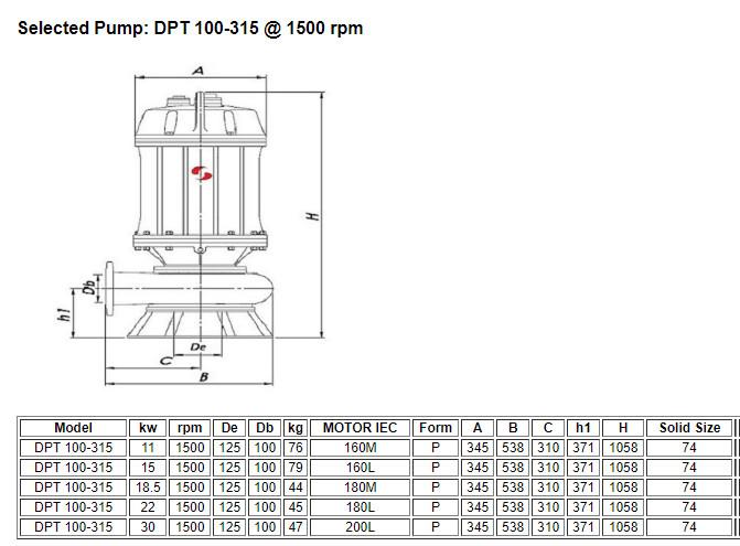 Kích thước của máy bơm xử lý nước thải Sempa DPT 100-315