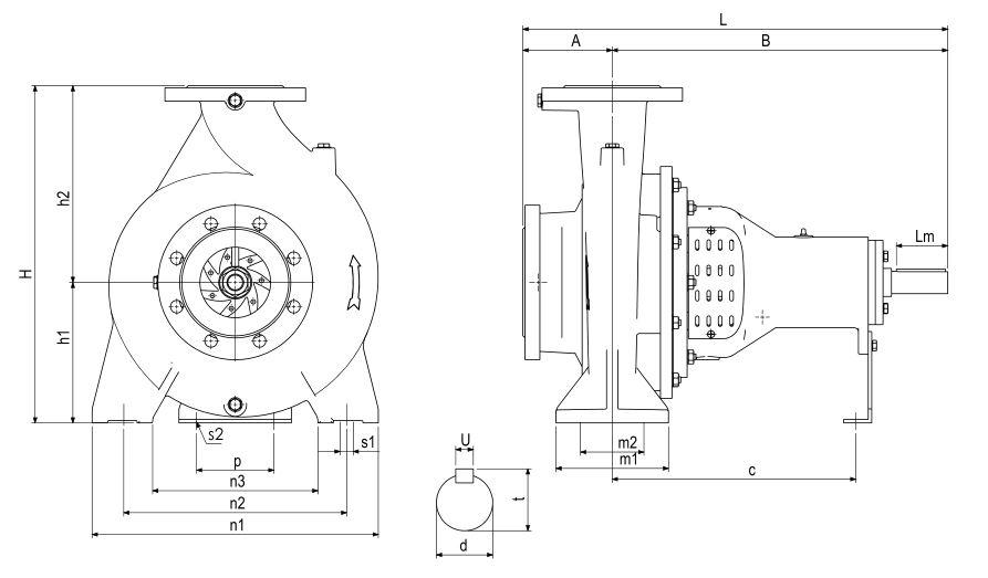 Chi tiết máy bơm trục ngang rời trục Sempa TKF 40-125