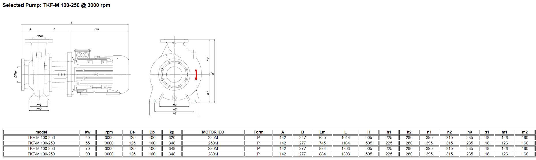 Kích thướcmáy bơm ly tâm đa tầng Sempa TKF-M 100-250