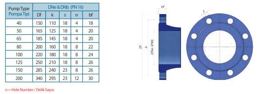 Mặt bích của máy bơm ly tâm trục đứng đa tầng Sempa TKF-I 100-200