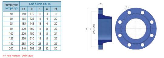 Mặt bích máy bơm nước Sempa ly tâm trục đứng TKF-I 100-160