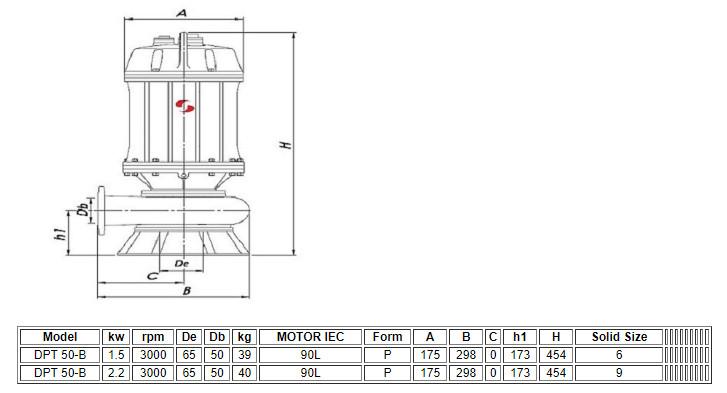 Thông số kỹ thuật của máy bơm nước thải chìm Sempa DPT 50-B