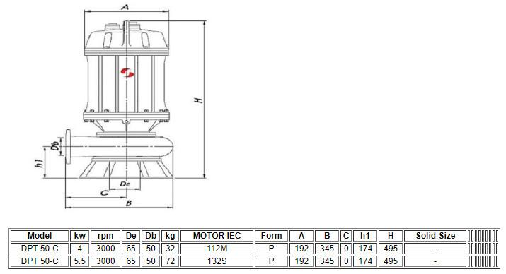 Thông số kỹ thuật của máy bơm nước thải chìm Sempa DPT 50-C