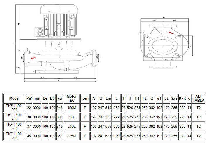 Thông số kỹ thuật máy bơm ly tâm trục đứng đa tầng Sempa TKF-I 100-200