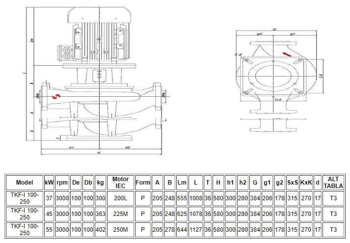 Thông số kỹ thuật máy bơm ly tâm trục đứng đa tầng Sempa TKF-I 100-250