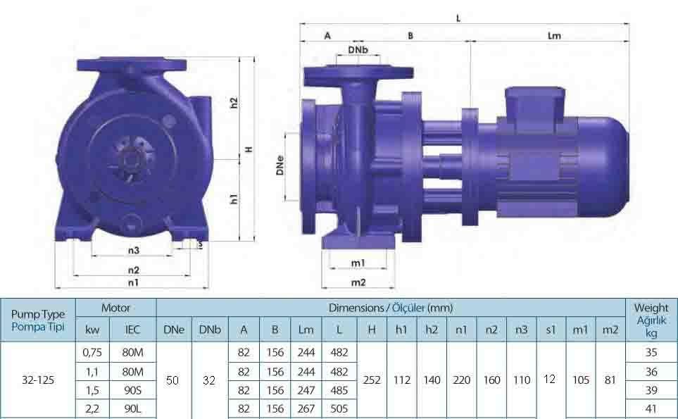Thông số kỹ thuật của máy bơm ly tâm trục ngang Sempa TKF-M 32-125 (2900rpm)