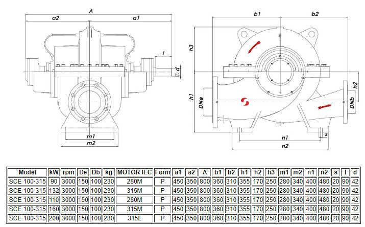 Thông số kỹ thuật của máy bơm nước ly tâm hút đôi Sempa SCE 100-315