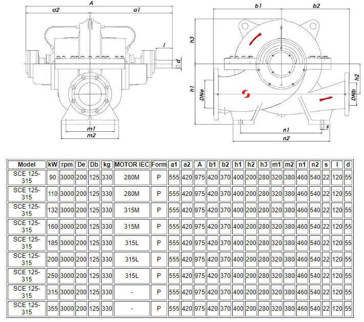 Thông số kỹ thuật của máy bơm nước ly tâm hút đôi Sempa SCE 125-315