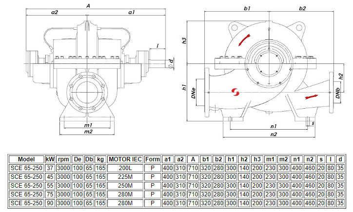 Thông số kỹ thuật của máy bơm nước ly tâm hút đôi Sempa SCE 65-250