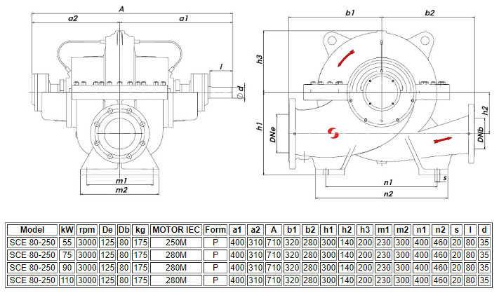 Thông số kỹ thuật của máy bơm ly tâm hút đôi Sempa SCE 80-250