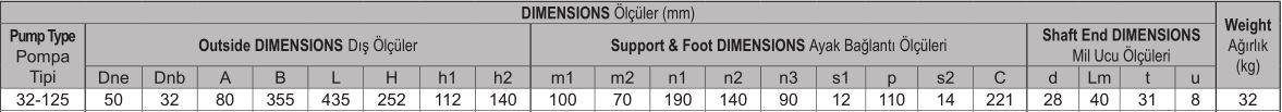 Thông số máy bơm trục ngang rời trục Sempa TKF 32-125