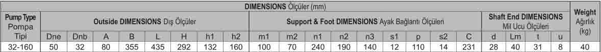 Thông số kỹ thuật máy bơm trục ngang rời trục Sempa TKF 32-160