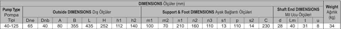 Thông số máy bơm trục ngang rời trục Sempa TKF 40-125