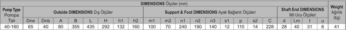 Thông số kỹ thuật máy bơm trục ngang rời trục Sempa TKF 40-160