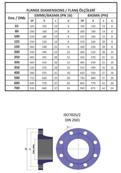 Mặt bích của máy bơm ly tâm hút đôi Sempa SCE 100-315