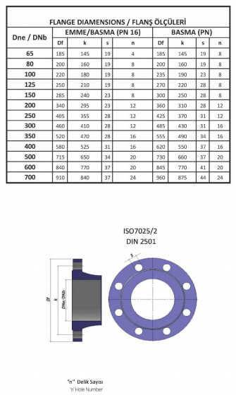 Mặt bích của máy bơm ly tâm hút đôi Sempa SCE 150-600