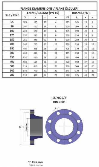 Mặt bích máy bơm ly tâm hút đôi Thổ Nhĩ Kỳ Sempa SCE 200-430