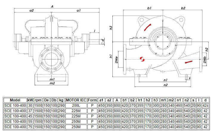 Thông số kỹ thuật của máy bơm ly tâm hút đôi Sempa SCE 100-400 (1500rpm)