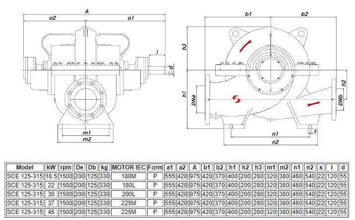 Thông số kỹ thuật của máy bơm ly tâm hút đôi Sempa SCE 125-315 (1500rpm)