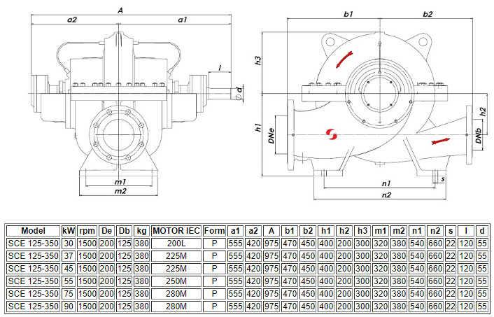 Thông số kỹ thuật của máy bơm ly tâm hút đôi Sempa SCE 125-350 (1500rpm)