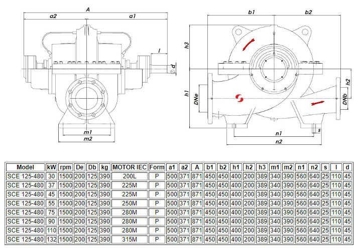 Thông số kỹ thuật của máy bơm ly tâm hút đôi Sempa SCE 125-480