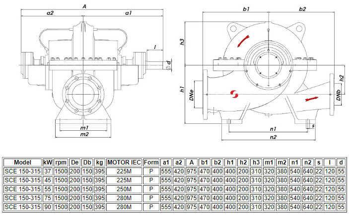 Thông số kỹ thuật của máy bơm ly tâm hút đôi Sempa SCE 150-315