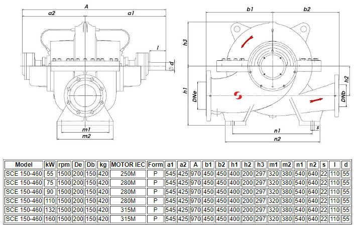 Thông số kỹ thuật của máy bơm ly tâm hút đôi Sempa SCE 150-460