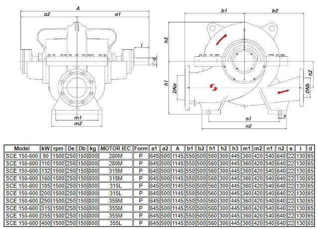 Thông số kỹ thuật của máy bơm ly tâm hút đôi Sempa SCE 150-600