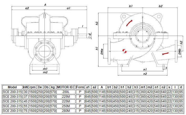 Thông số kỹ thuật của máy bơm nước ly tâm hút đôi Sempa SCE 200-315