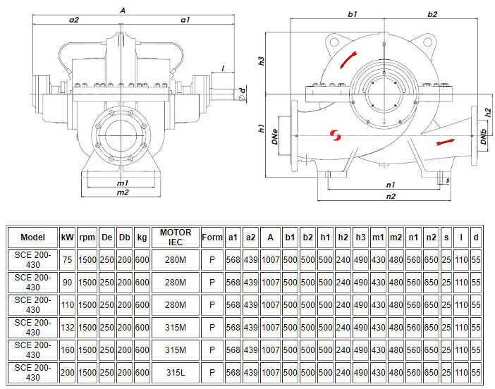 Thông số kỹ thuật của máy bơm ly tâm hút đôi Sempa SCE 200-430