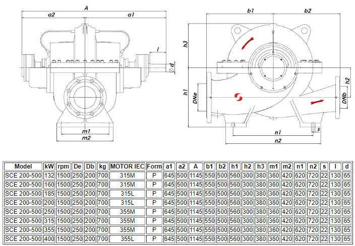 Thông số kỹ thuật của máy bơm ly tâm hút đôi Sempa SCE 200-500