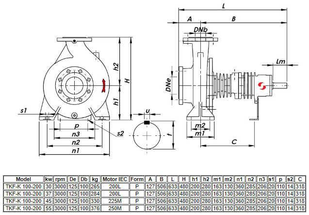 Thông số kỹ thuật máy bơm ly tâm trục ngang rời trục Sempa TKF-K 100-200