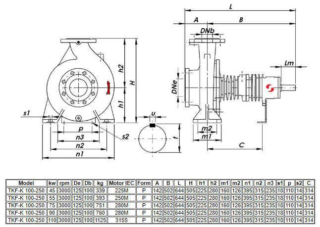 Thông số kỹ thuật máy bơm ly tâm trục ngang đa tầng Sempa TKF-K 100-250