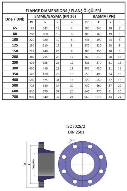 Mặt bích của máy bơm ly tâm hút đôi Sempa SCE 300-700