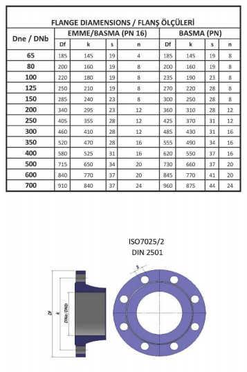 Mặt bích của máy bơm nước ly tâm hút đôi Sempa SCE 250-450