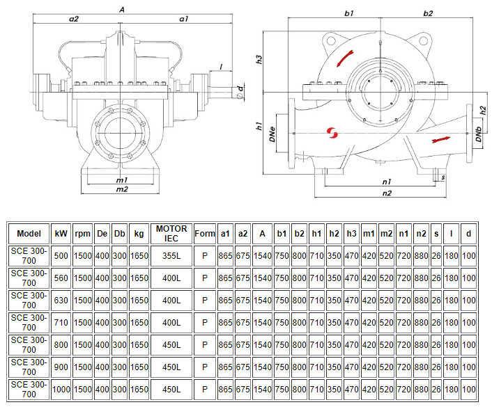 Thông số kỹ thuật của máy bơm ly tâm hút đôi Sempa SCE 300-700