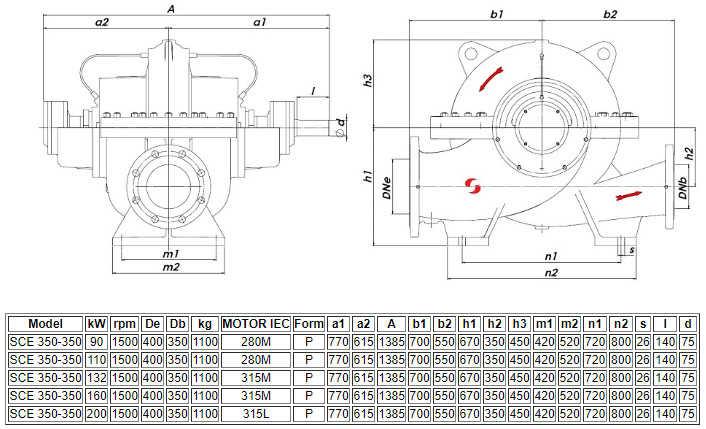 Thông số kỹ thuật của máy bơm Sempa hút đôi SCE 350-350