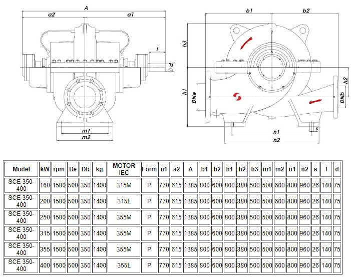 Thông số kỹ thuật của máy bơm ly tâm hút đôi Sempa SCE 350-400