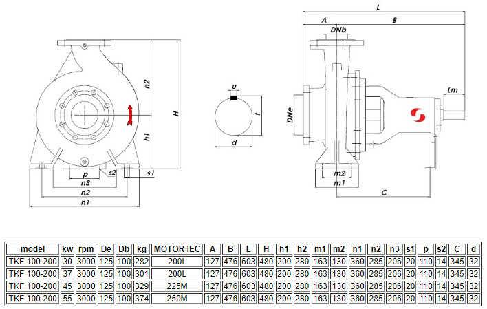 Thông số kỹ thuật của máy bơm ly tâm đa tầng trục ngang Sempa TKF 100-200