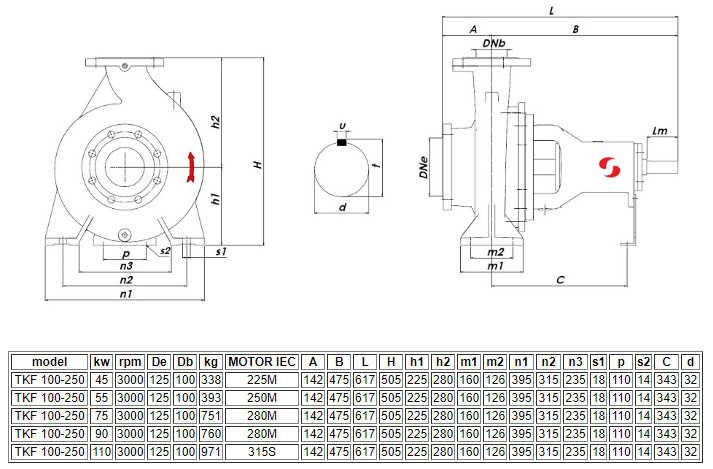 Thông số kỹ thuật của máy bơm ly tâm trục ngang Sempa đa tầng TKF 100-250
