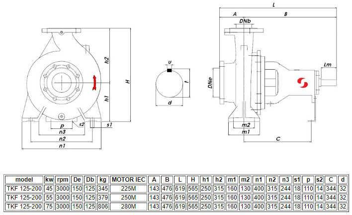 Thông số kỹ thuật của máy bơm ly tâm Sempa trục ngang đa tầng TKF 125-200