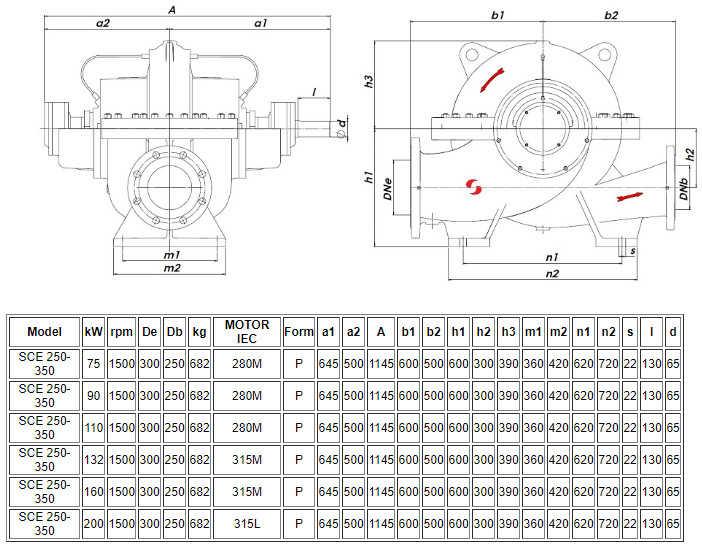 Thông số kỹ thuật của máy bơm ly tâm hút đôi Sempa SCE 250-350