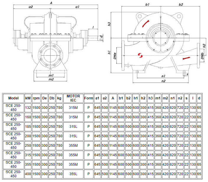 Thông số kỹ thuật của máy bơm nước ly tâm hút đôi Sempa SCE 250-450