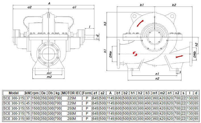Thông số kỹ thuật của máy bơm ly tâm hút đôi Sempa SCE 300-315