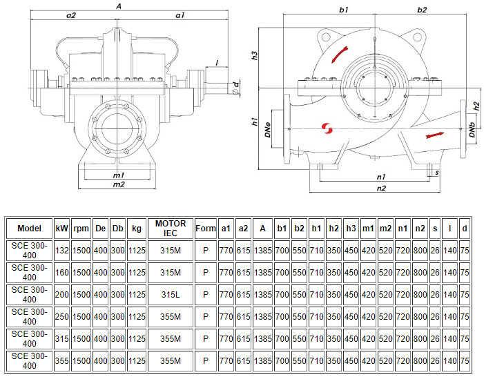 Thông số kỹ thuật của máy bơm Sempa ly tâm hút đôi SCE 300-400