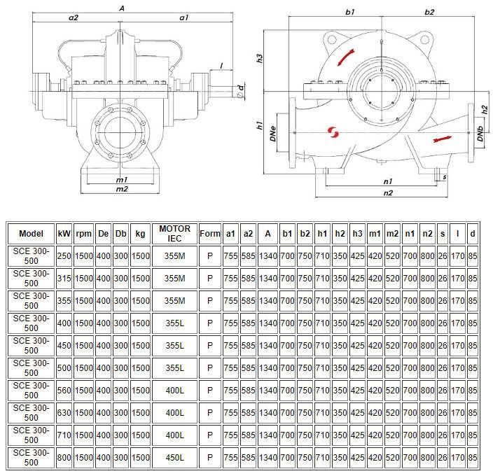 Thông số kỹ thuật của máy bơm ly tâm hút đôi Sempa SCE 300-500
