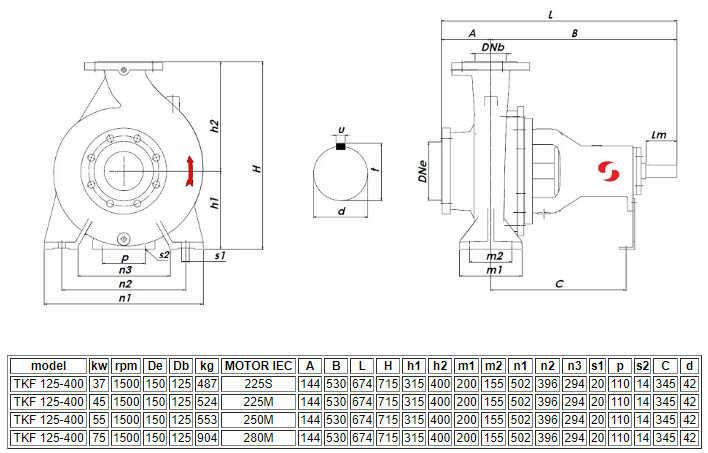 Thông số kỹ thuật của máy bơm ly tâm đa tầng trục ngang Sempa TKF 125-400